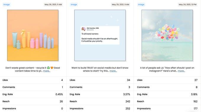 Pallyy Instagram insights sobre sus publicaciones programadas