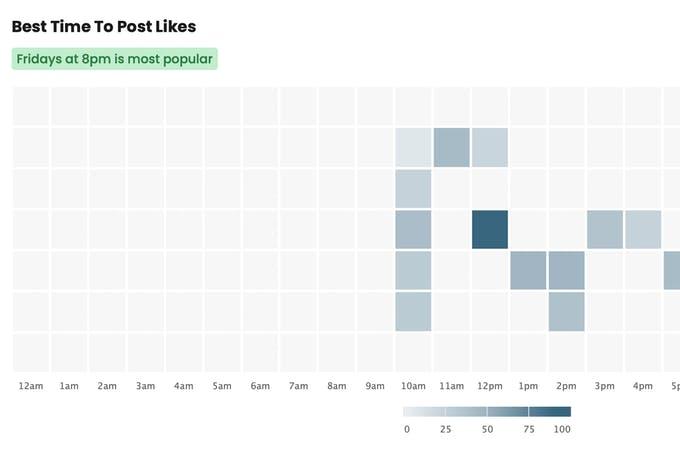 Encuentra el mejor momento para publicar en Instagram
